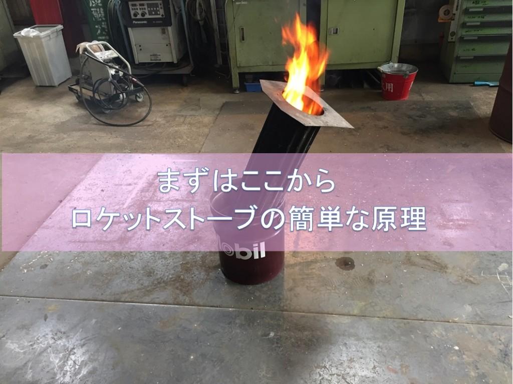 ロケットストーブ燃焼原理